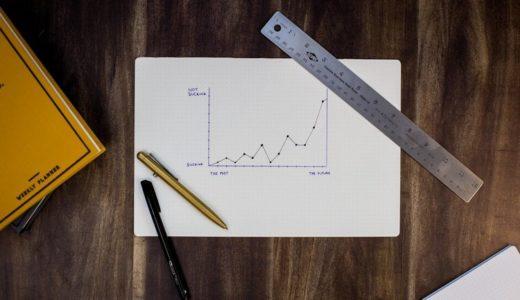 社員の目標意識を高め、成果をあげよう!MBOや効果的な目標設定などを解説